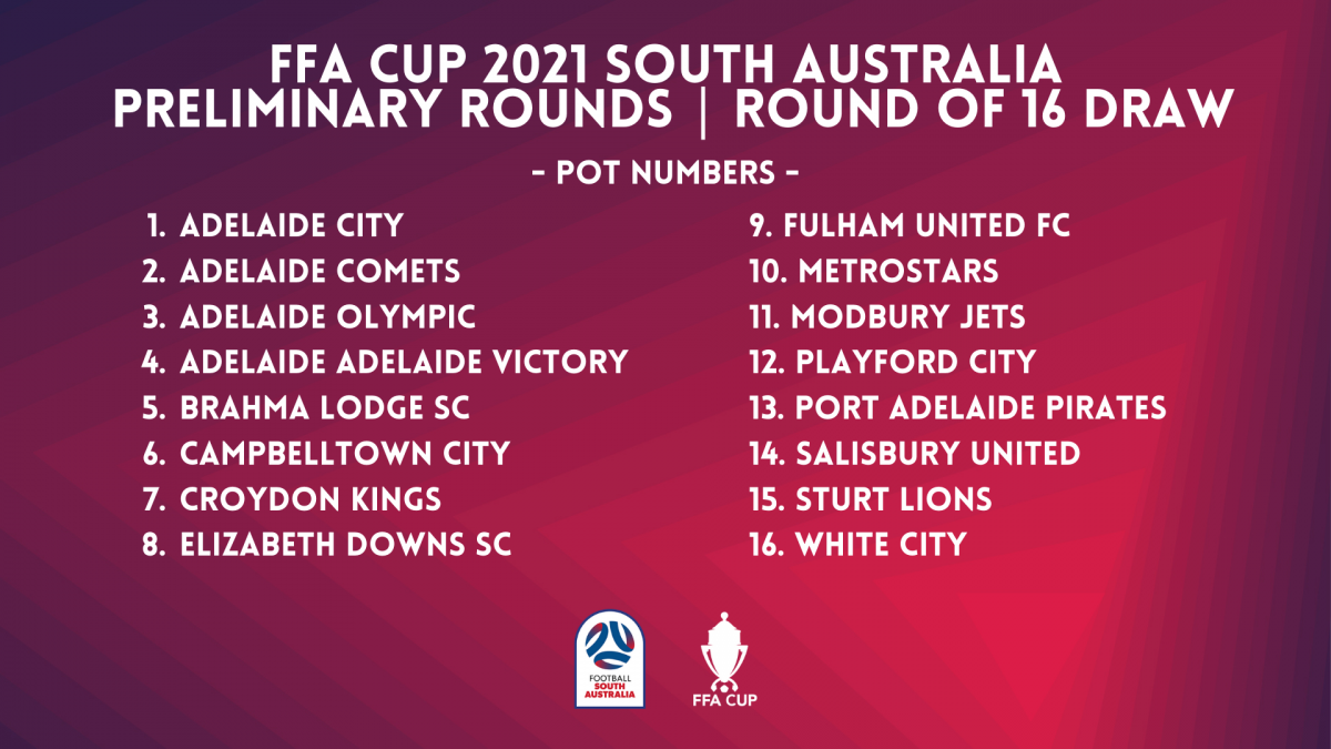 FFA Cup Numbers