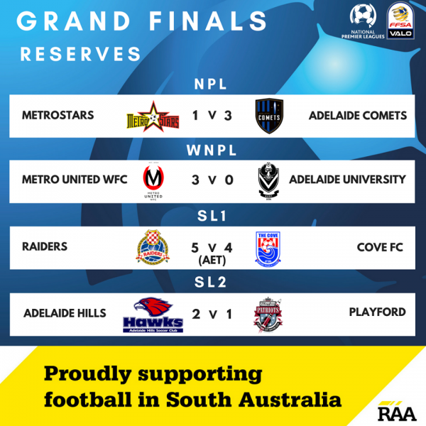2018 Reserves Grand Final Results